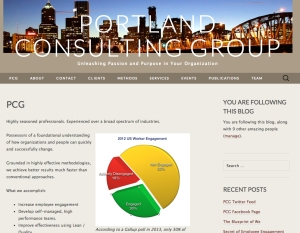 Mobile Responsive Web Presence and Social Media feeds for Portland Consulting Group