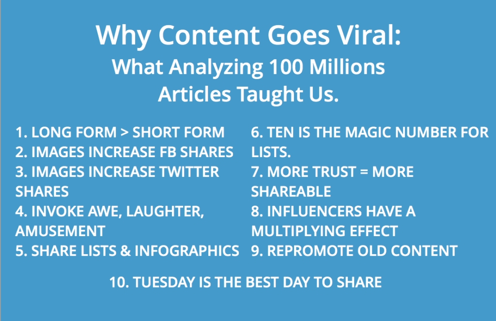 Why content goes V