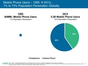 2015-internet-trends-report-pg_5
